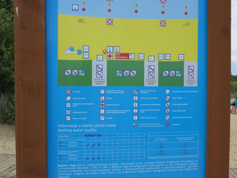 Tablica informacyjna Błękitnej Flagi Gdańsk Jelitkowo